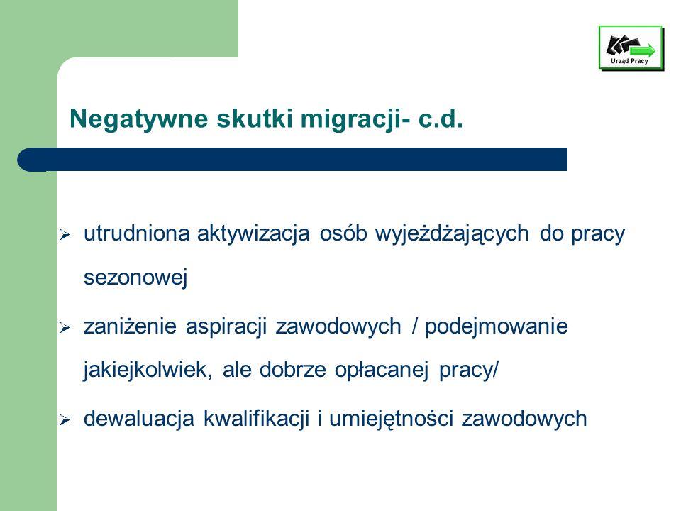 Negatywne skutki migracji- c.d.