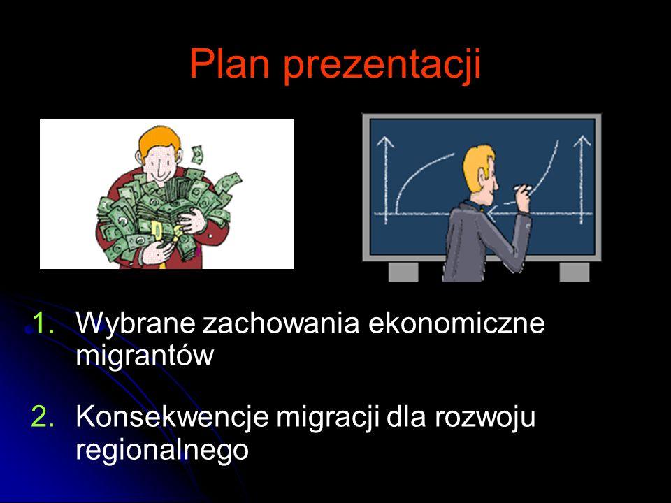 Plan prezentacji Wybrane zachowania ekonomiczne migrantów