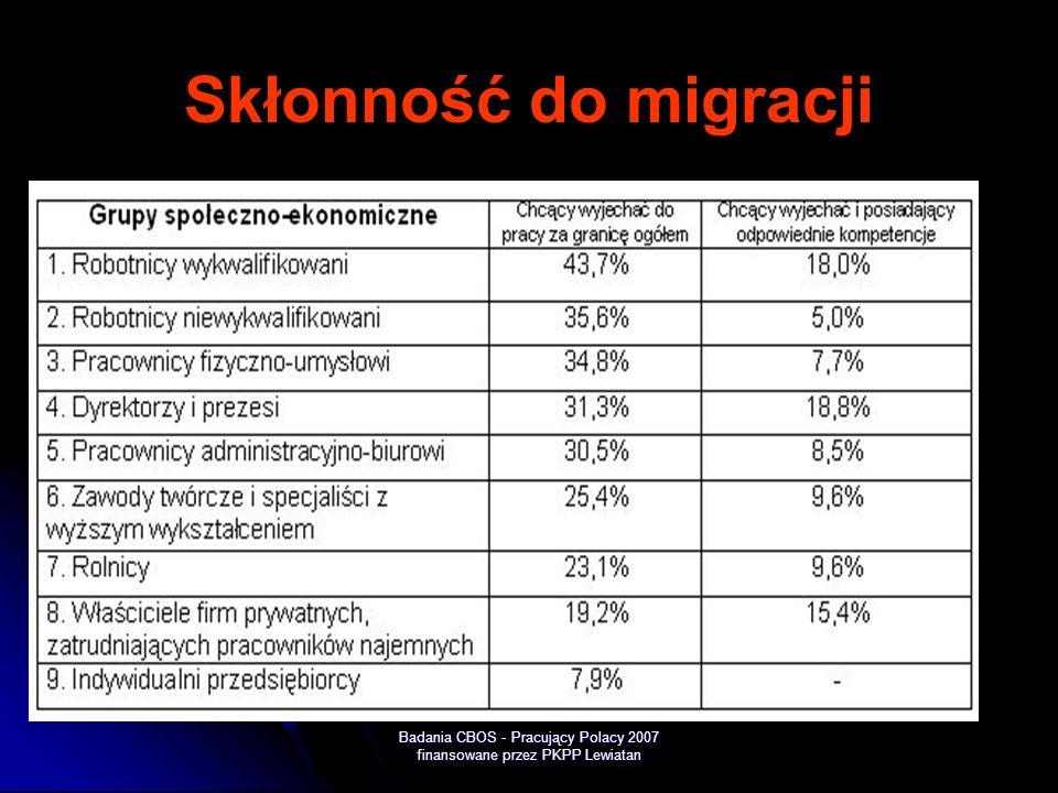 Badania CBOS - Pracujący Polacy 2007 finansowane przez PKPP Lewiatan
