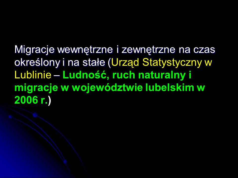 Migracje wewnętrzne i zewnętrzne na czas określony i na stałe (Urząd Statystyczny w Lublinie – Ludność, ruch naturalny i migracje w województwie lubelskim w 2006 r.)