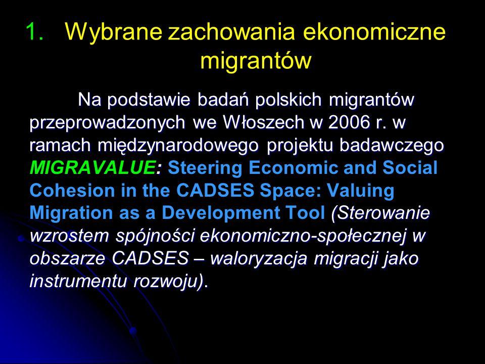Wybrane zachowania ekonomiczne migrantów