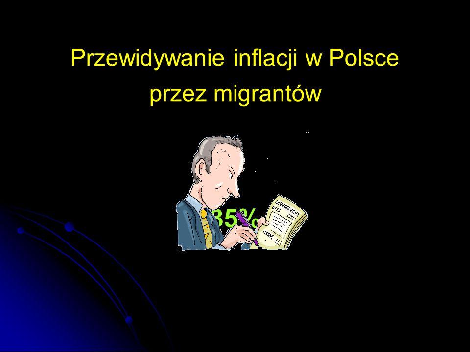 Przewidywanie inflacji w Polsce przez migrantów