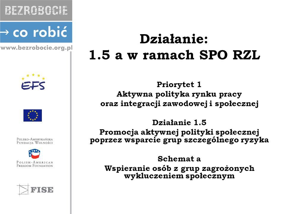 Działanie: 1.5 a w ramach SPO RZL