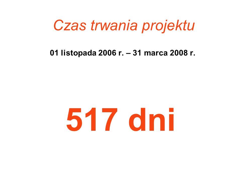 Czas trwania projektu 01 listopada 2006 r. – 31 marca 2008 r. 517 dni
