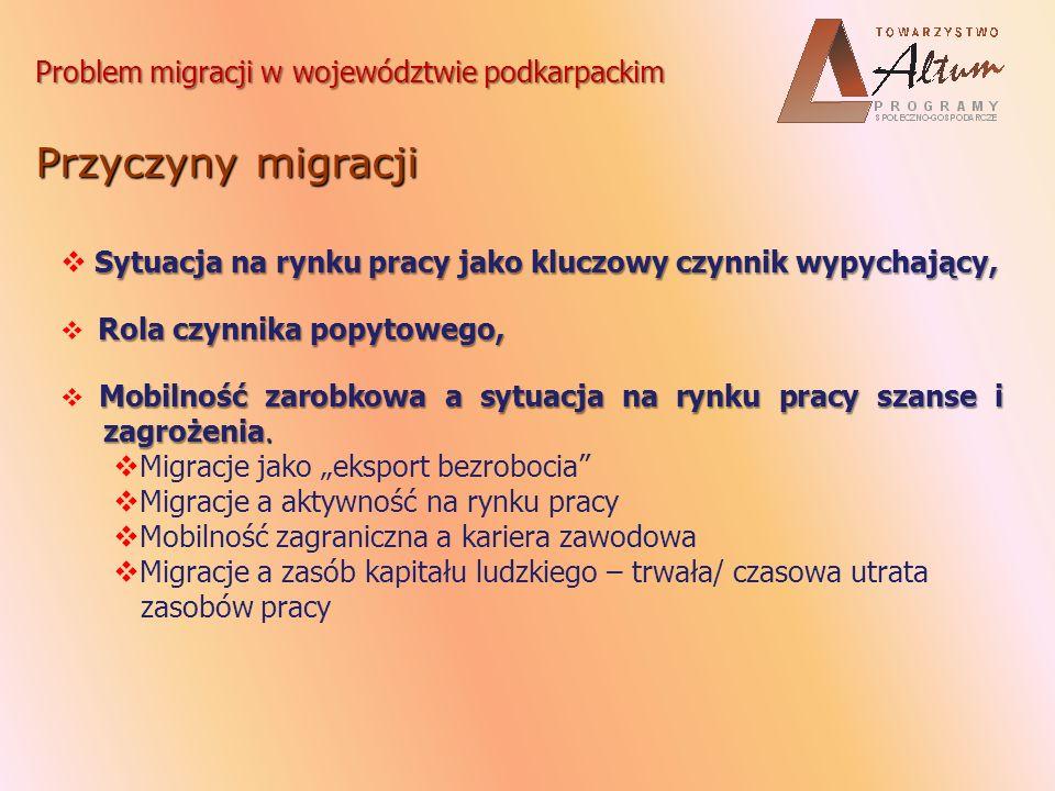 Przyczyny migracji Problem migracji w województwie podkarpackim