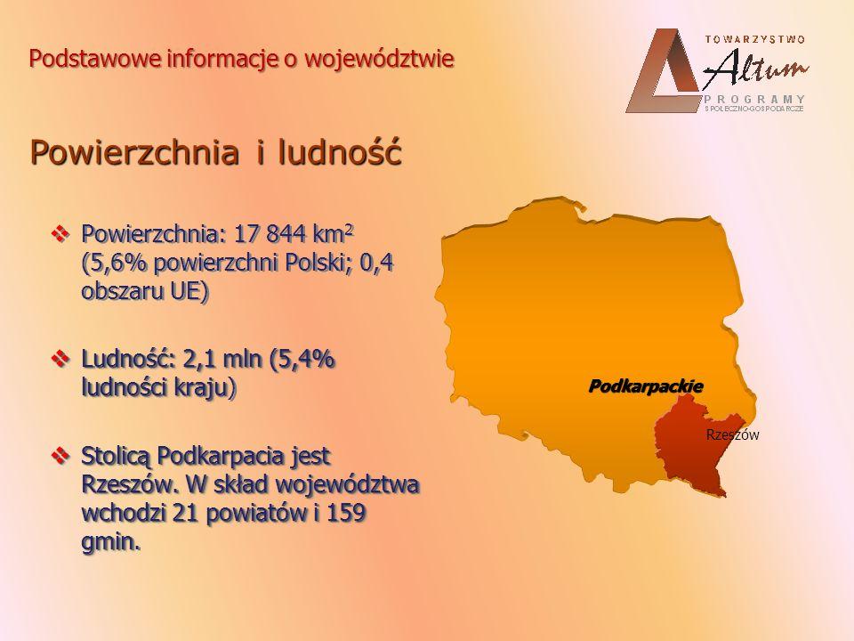 Podstawowe informacje o województwie