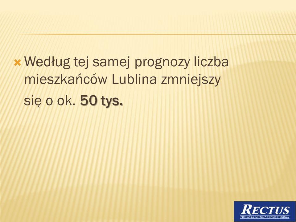 Według tej samej prognozy liczba mieszkańców Lublina zmniejszy