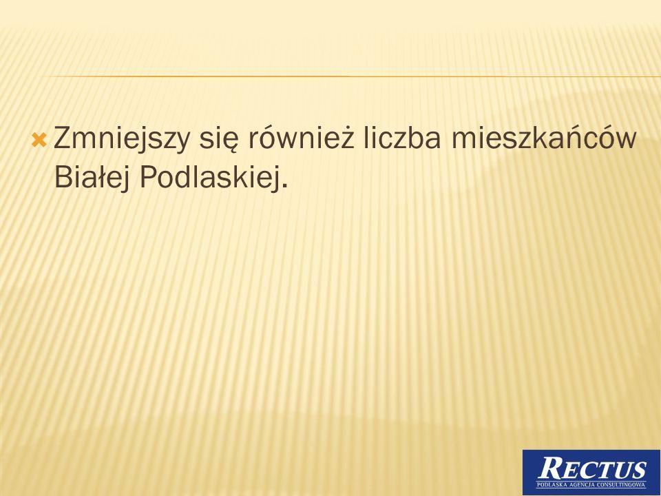 Zmniejszy się również liczba mieszkańców Białej Podlaskiej.