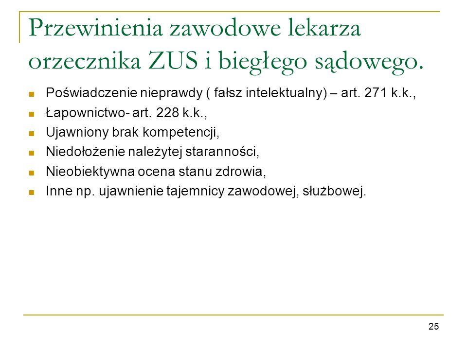 Przewinienia zawodowe lekarza orzecznika ZUS i biegłego sądowego.