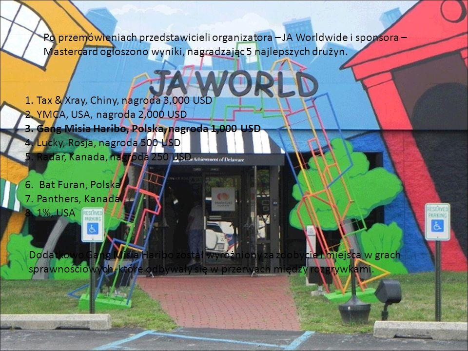 Po przemówieniach przedstawicieli organizatora – JA Worldwide i sponsora – Mastercard ogłoszono wyniki, nagradzając 5 najlepszych drużyn.