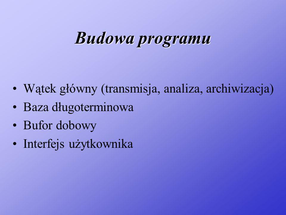 Budowa programu Wątek główny (transmisja, analiza, archiwizacja)