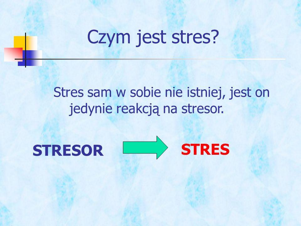 Czym jest stres STRESOR STRES