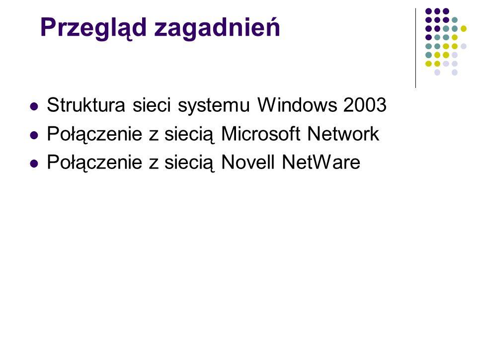 Przegląd zagadnień Struktura sieci systemu Windows 2003