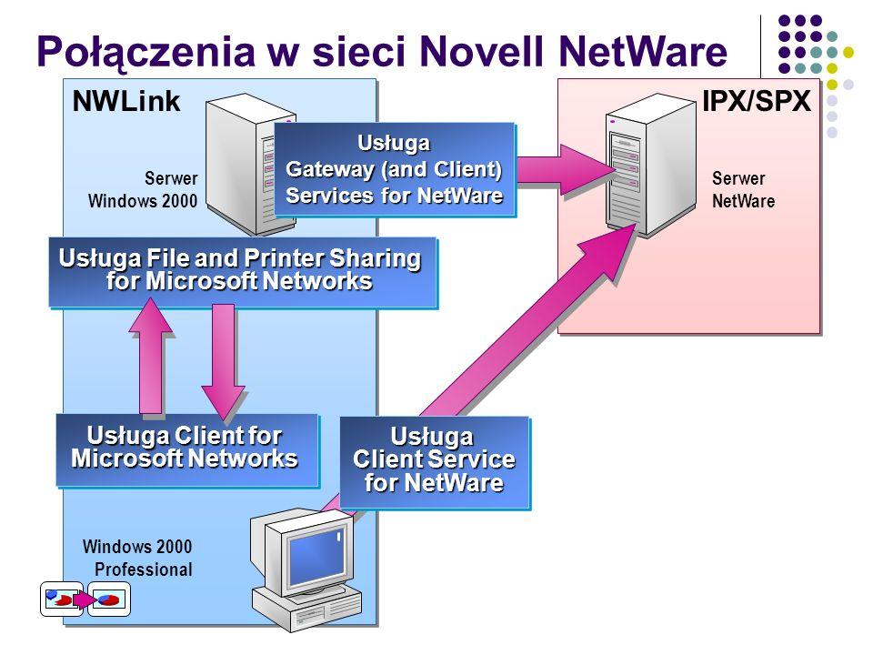 Połączenia w sieci Novell NetWare