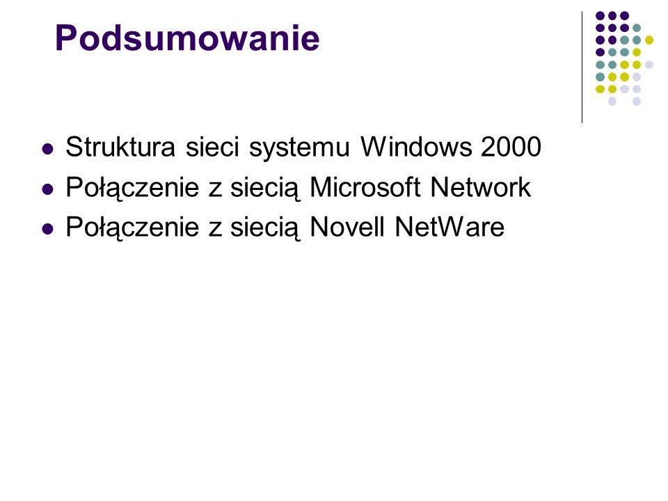 Podsumowanie Struktura sieci systemu Windows 2000
