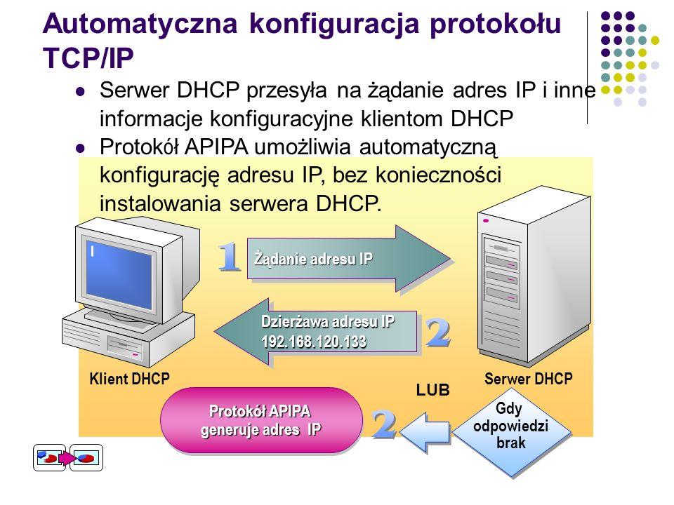Automatyczna konfiguracja protokołu TCP/IP