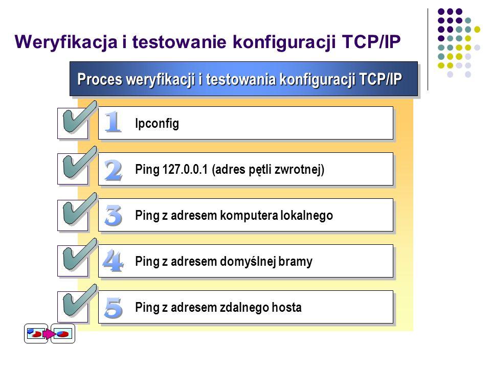 Weryfikacja i testowanie konfiguracji TCP/IP