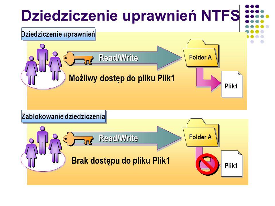 Dziedziczenie uprawnień NTFS