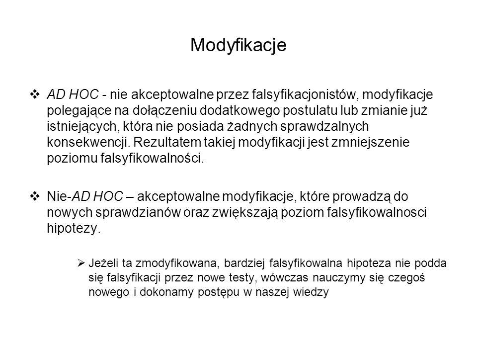 Modyfikacje