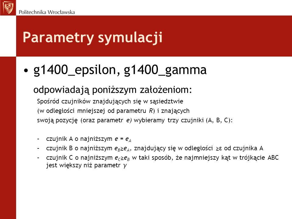 Parametry symulacji g1400_epsilon, g1400_gamma