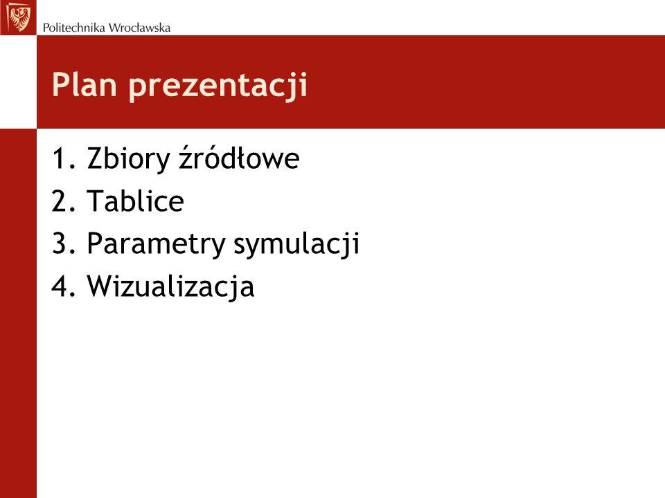 Plan prezentacji 1. Zbiory źródłowe 2. Tablice 3. Parametry symulacji