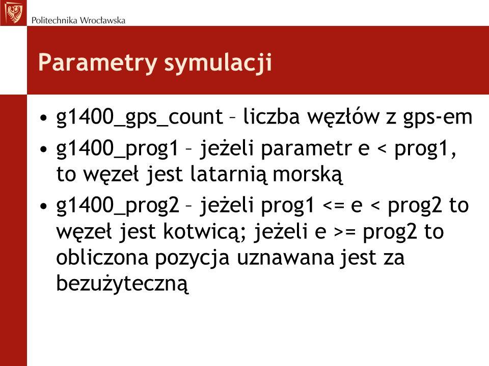 Parametry symulacji g1400_gps_count – liczba węzłów z gps-em