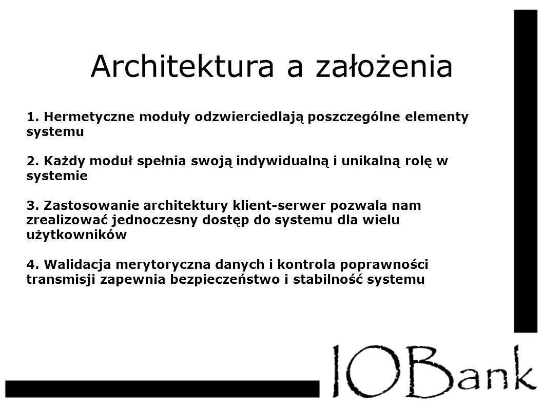 Architektura a założenia