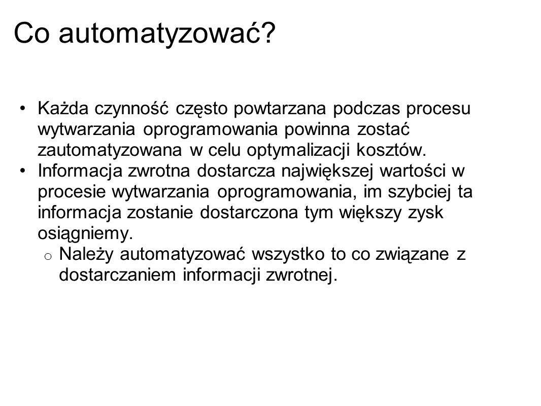 Co automatyzować