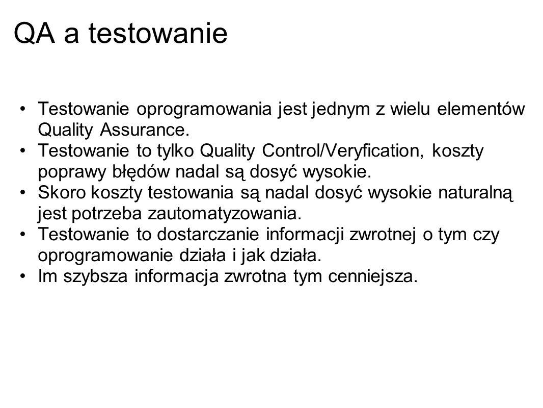 QA a testowanie Testowanie oprogramowania jest jednym z wielu elementów Quality Assurance.