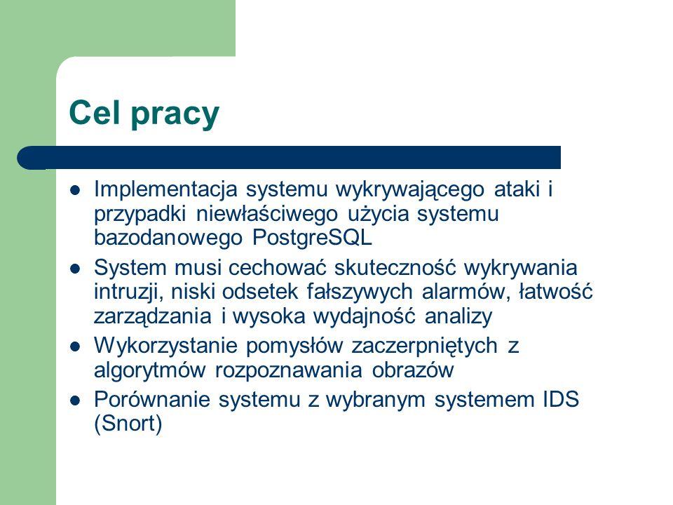 Cel pracyImplementacja systemu wykrywającego ataki i przypadki niewłaściwego użycia systemu bazodanowego PostgreSQL.