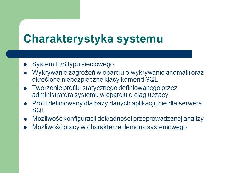 Charakterystyka systemu