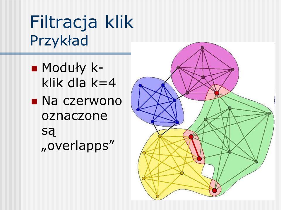 Filtracja klik Przykład