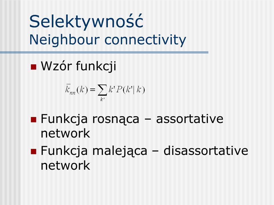 Selektywność Neighbour connectivity
