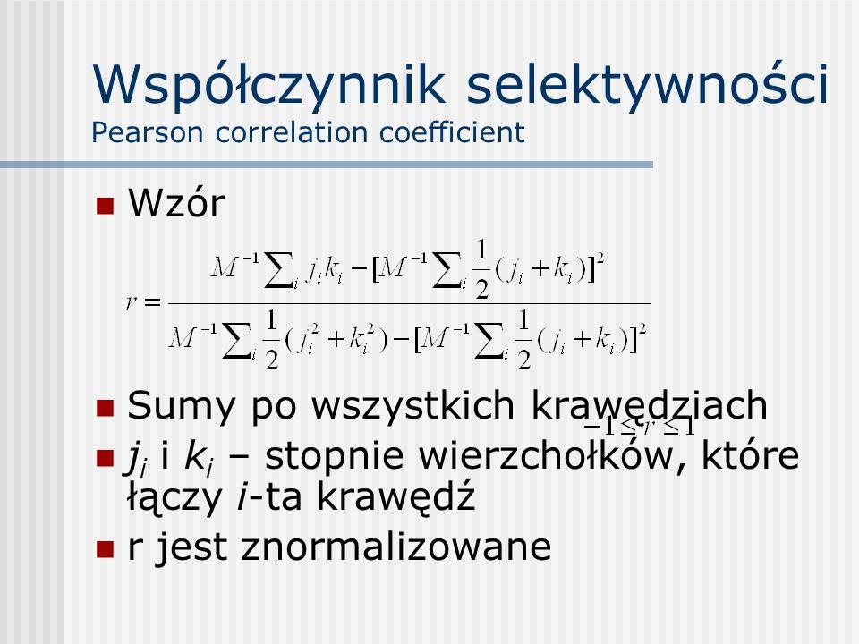 Współczynnik selektywności Pearson correlation coefficient