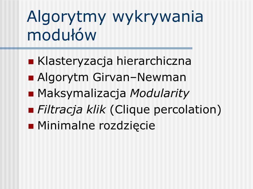 Algorytmy wykrywania modułów