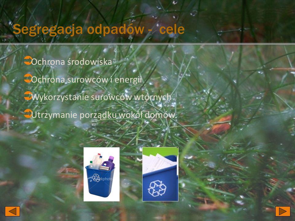 Segregacja odpadów - cele