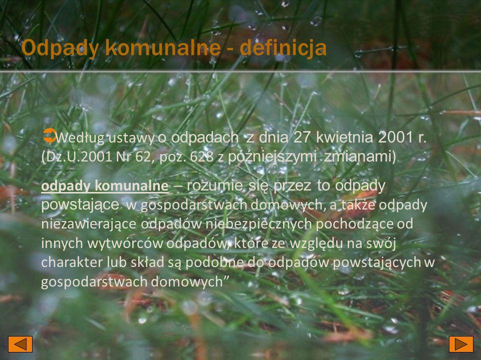 Odpady komunalne - definicja