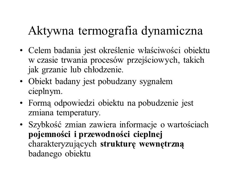 Aktywna termografia dynamiczna