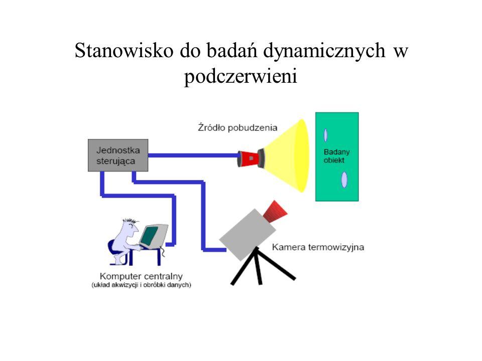 Stanowisko do badań dynamicznych w podczerwieni