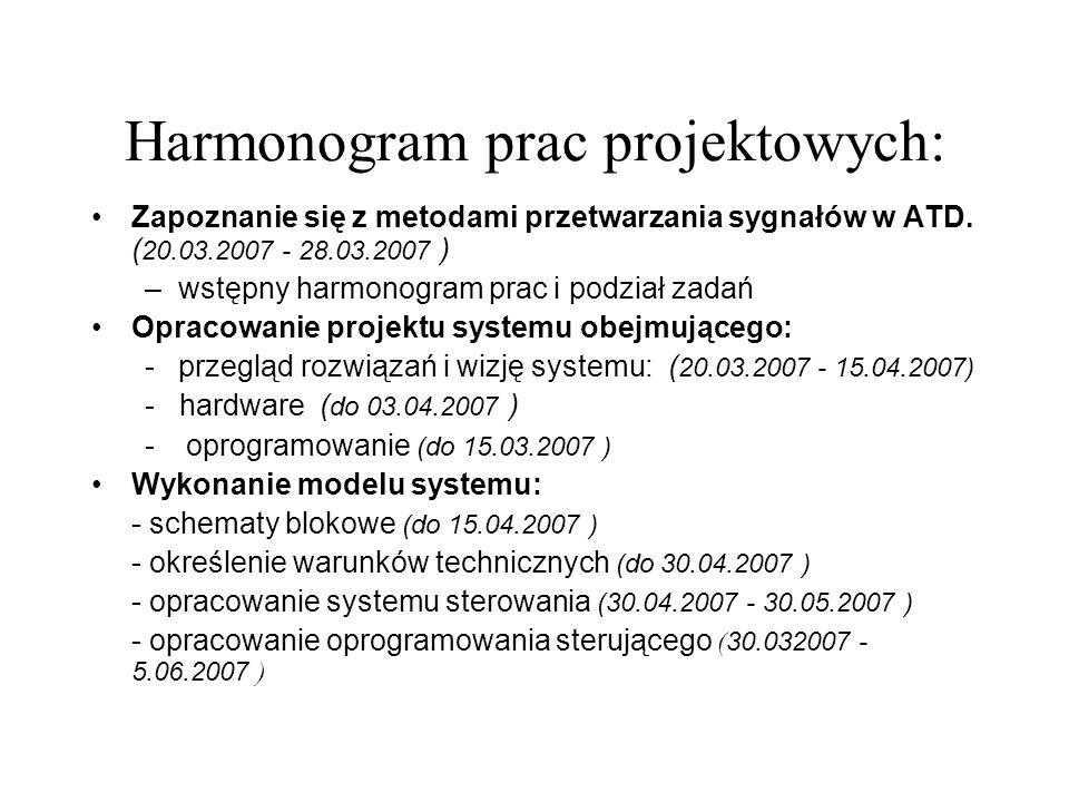Harmonogram prac projektowych: