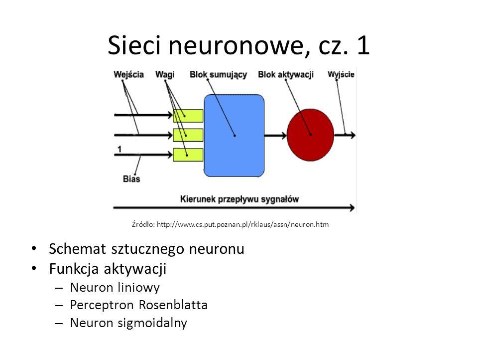 Sieci neuronowe, cz. 1 Schemat sztucznego neuronu Funkcja aktywacji