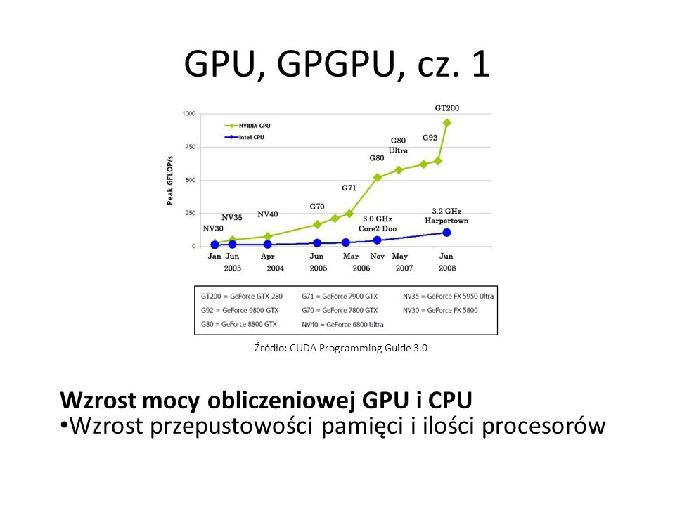 GPU, GPGPU, cz. 1 Wzrost mocy obliczeniowej GPU i CPU