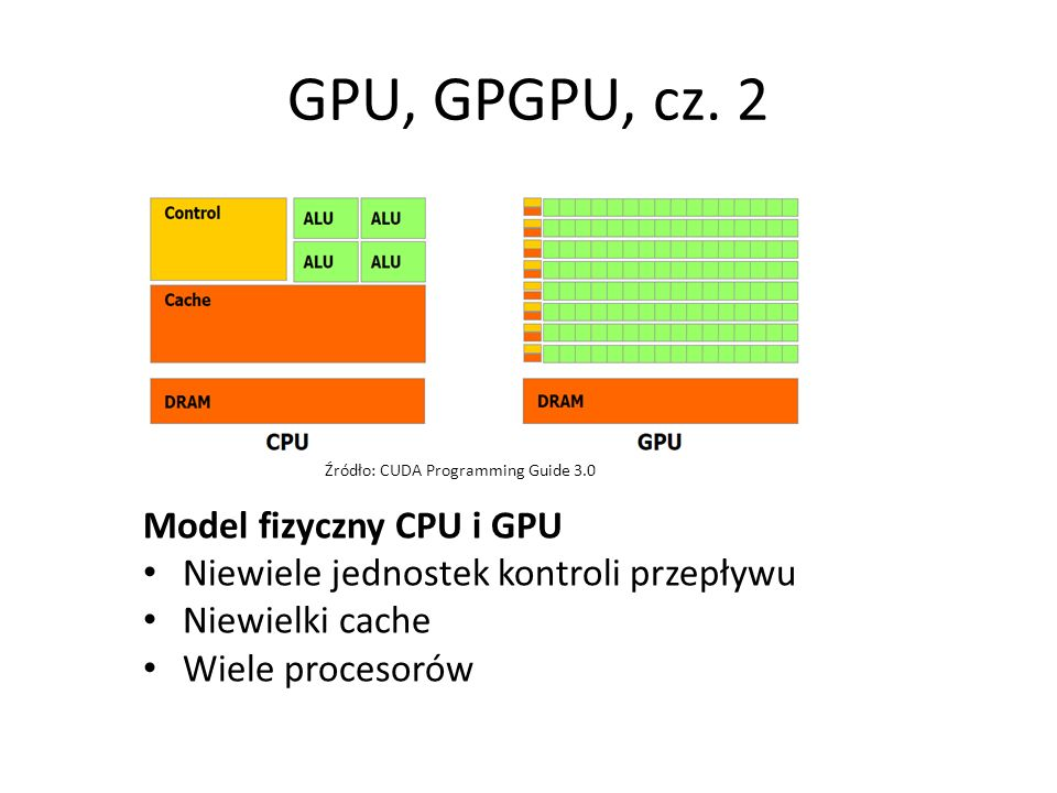 GPU, GPGPU, cz. 2 Model fizyczny CPU i GPU