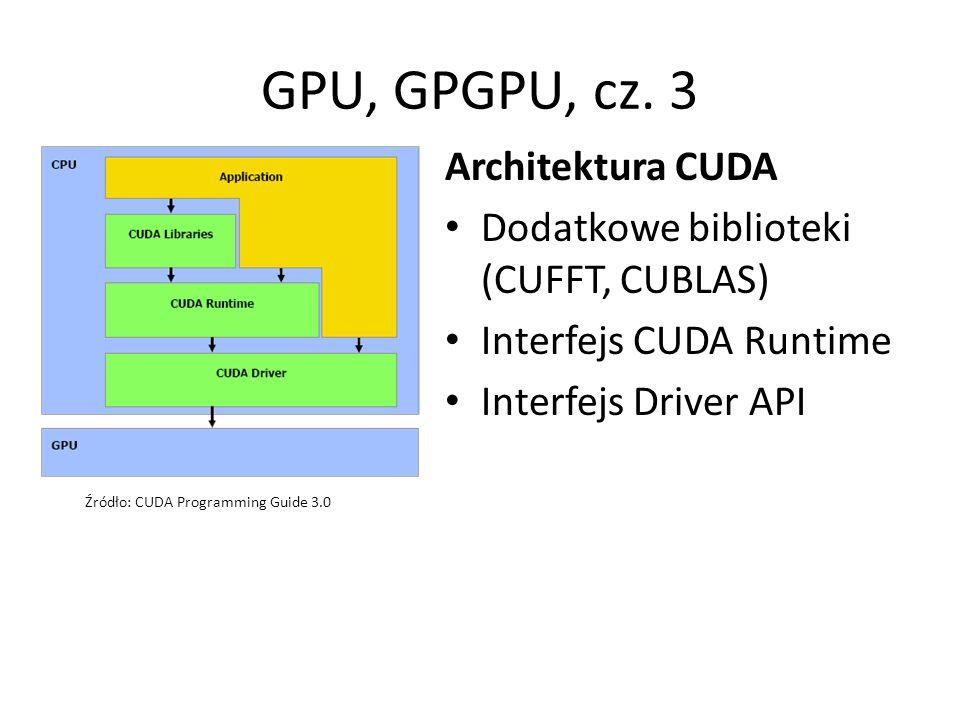 GPU, GPGPU, cz. 3 Architektura CUDA