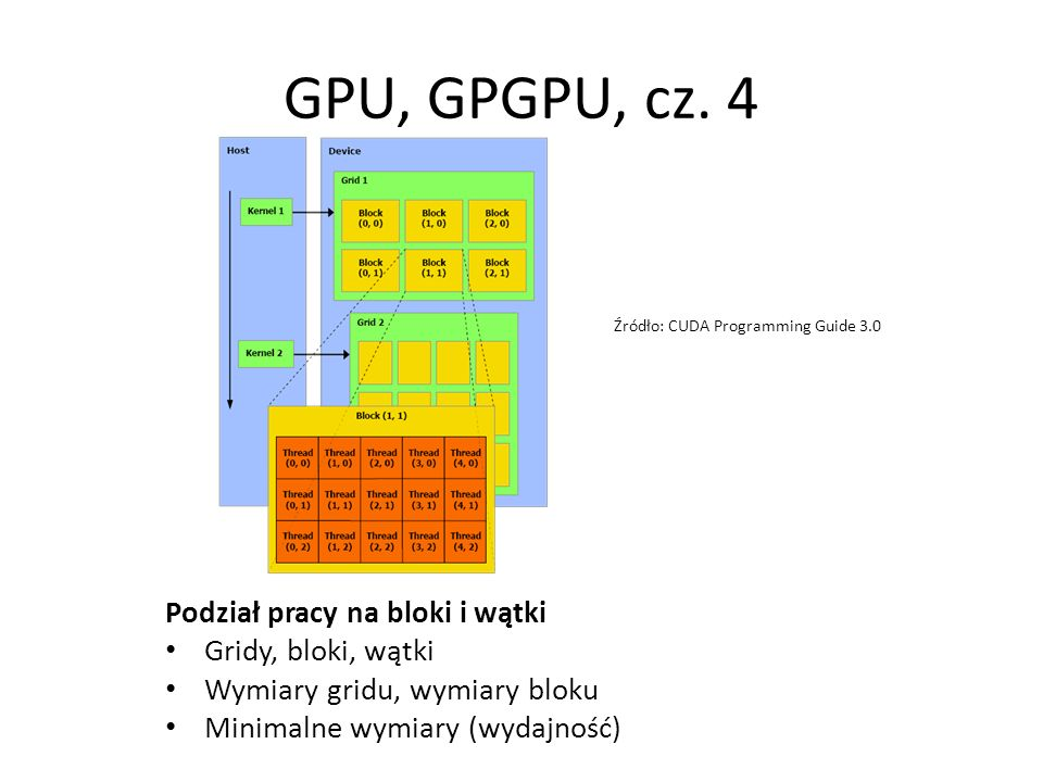 GPU, GPGPU, cz. 4 Podział pracy na bloki i wątki Gridy, bloki, wątki