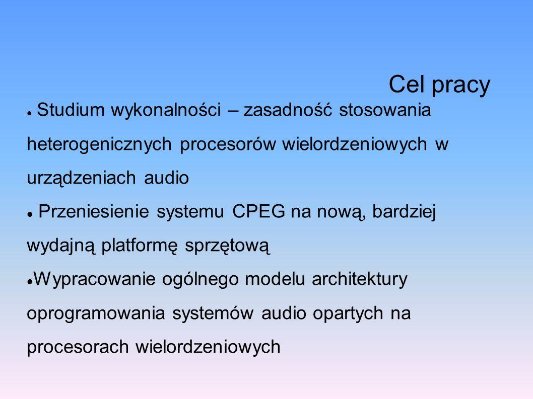 Cel pracy Studium wykonalności – zasadność stosowania heterogenicznych procesorów wielordzeniowych w urządzeniach audio.