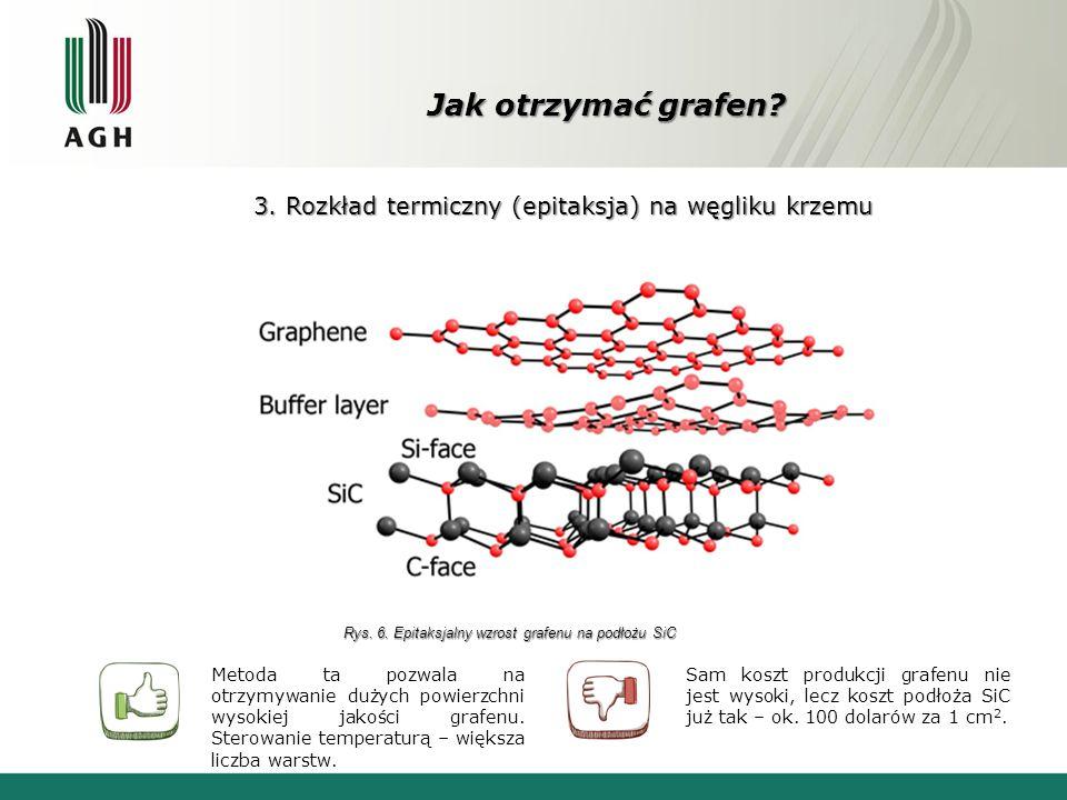 Jak otrzymać grafen 3. Rozkład termiczny (epitaksja) na węgliku krzemu. Rys. 6. Epitaksjalny wzrost grafenu na podłożu SiC.