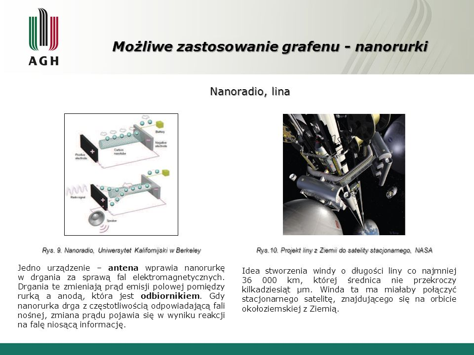 Możliwe zastosowanie grafenu - nanorurki