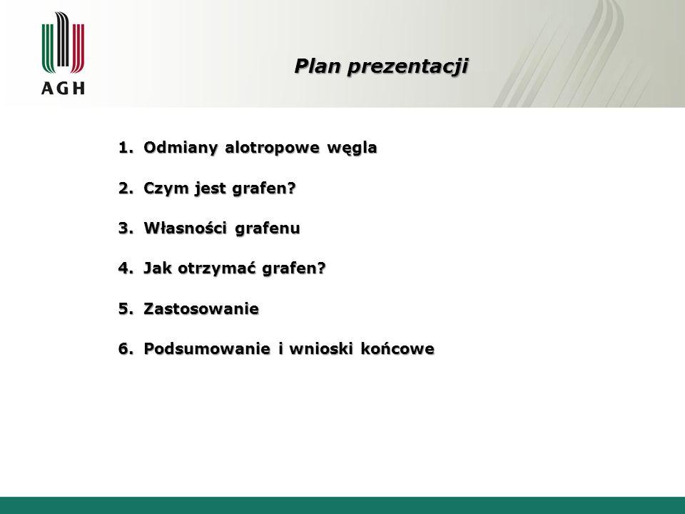 Plan prezentacji Odmiany alotropowe węgla Czym jest grafen
