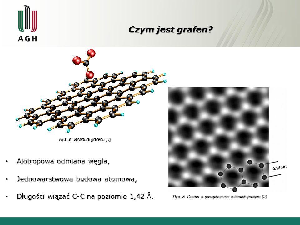 Czym jest grafen Alotropowa odmiana węgla,